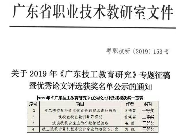 广东岭南现代技师学院获奖