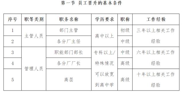 广东岭南现代技师学院学历